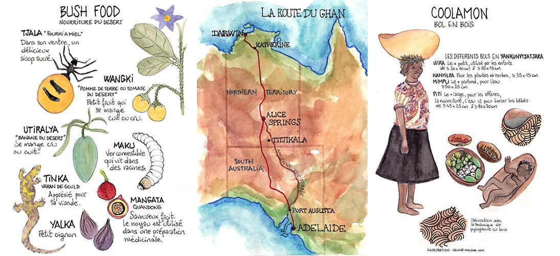 Illustration - La culture Aborigène du centre Australie