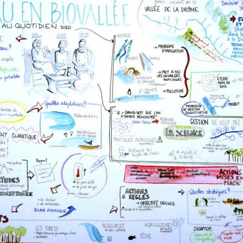Scribing L'eau en Biovallée