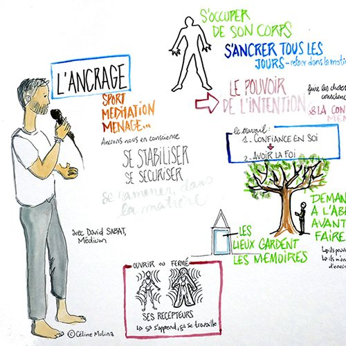 Scribing conférence
