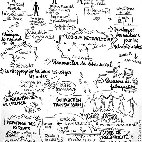 Sketchnote table ronde aux Rencontres Solidaires 2020